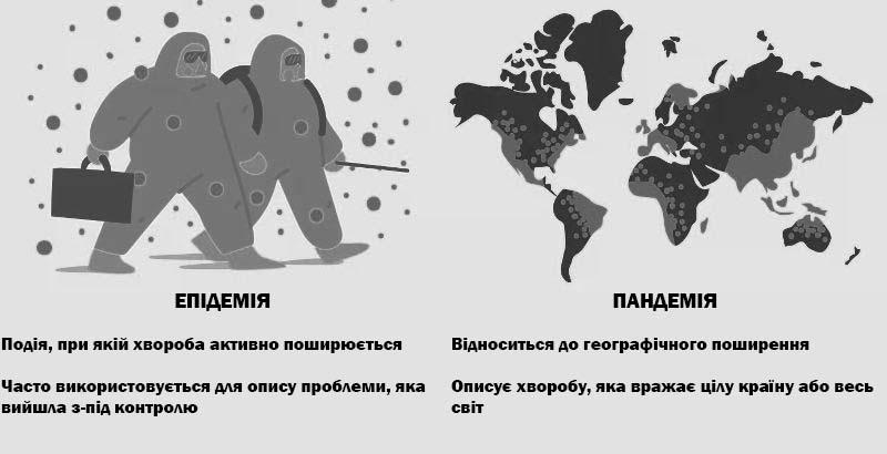 Пандемія і Епідемія - в чому різниця